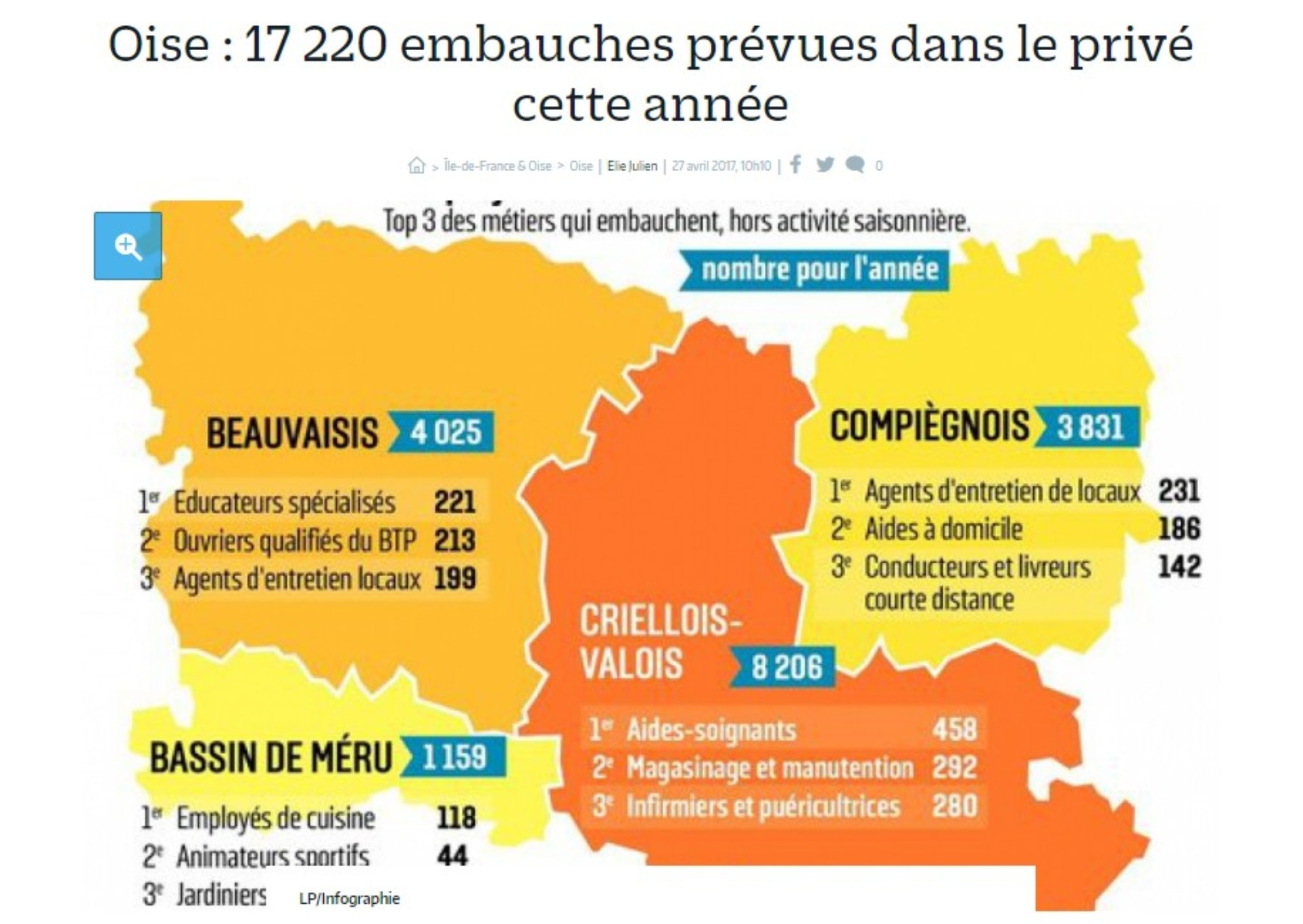 EMBAUCHES PRIV2 PICARDIE